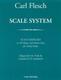 Scale System (skalensystem)
